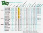 Таблица сравнения мобильных процессоров